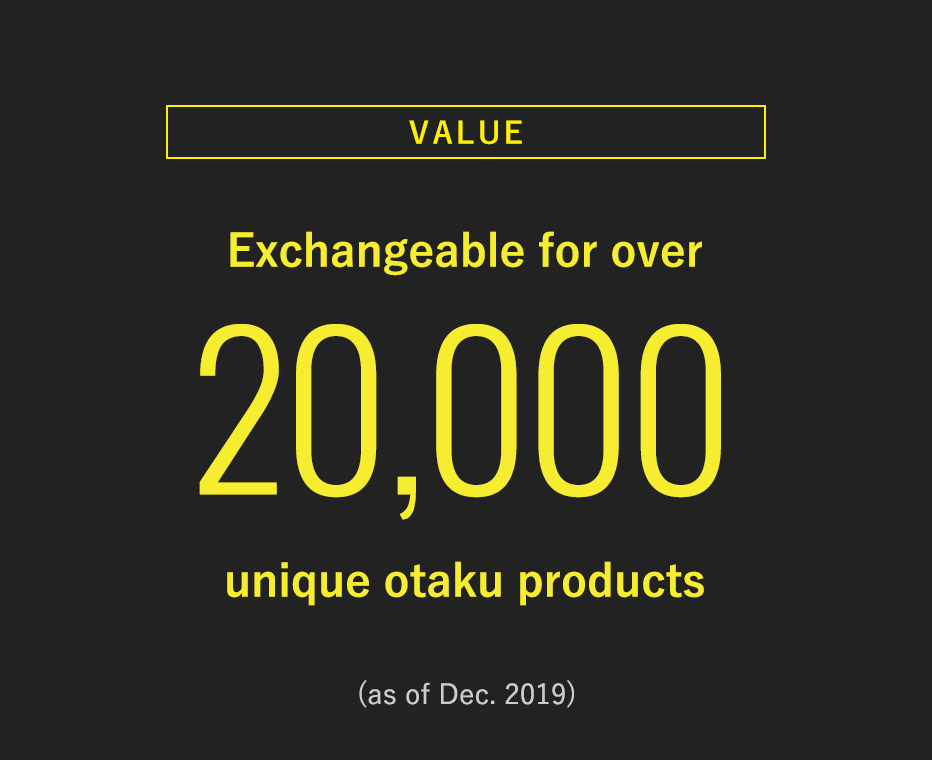 <VALUE> Exchangeable for over 20,000 unique otaku products (as of Dec. 2019)