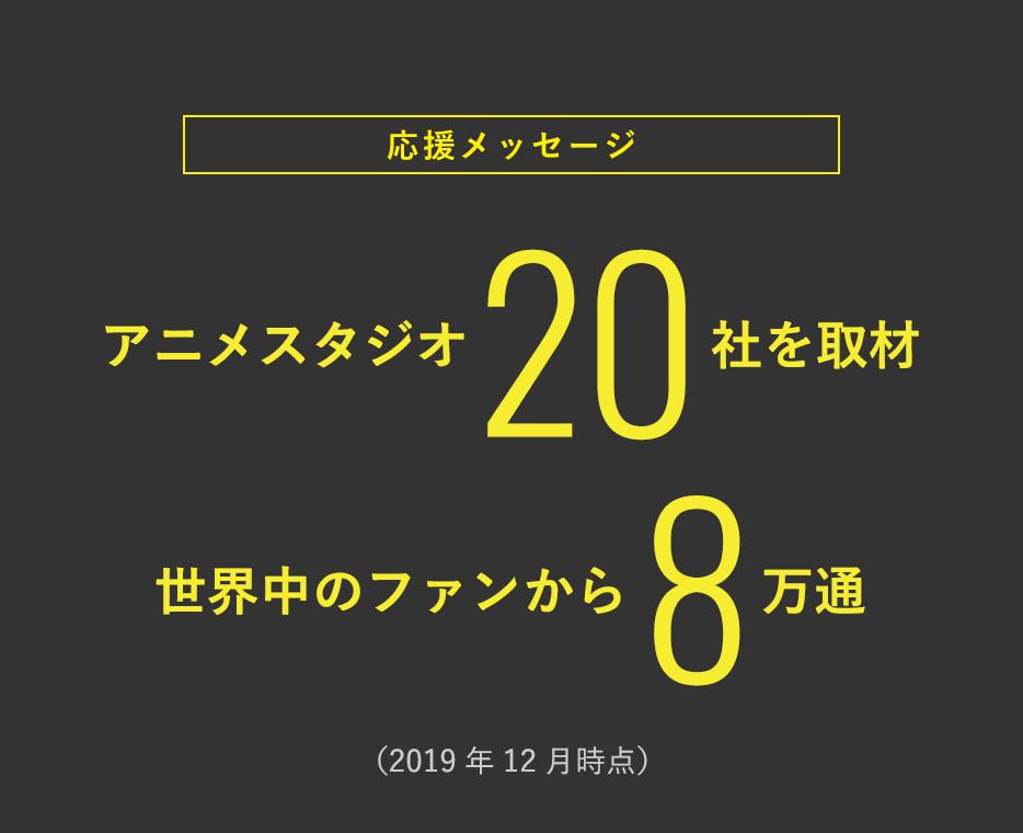 <応援メッセージ> アニメスタジオ20社を取材、世界中のファンから8万通 (2019年12月時点)