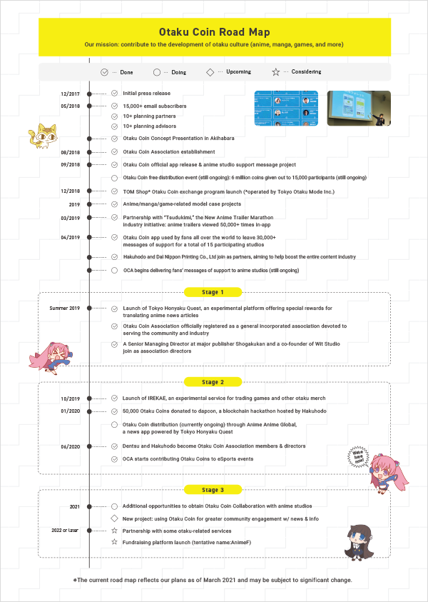 roadmap PDF